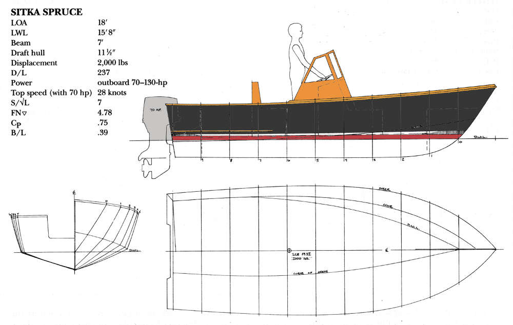 Free Boat Plans - Boat Design Net