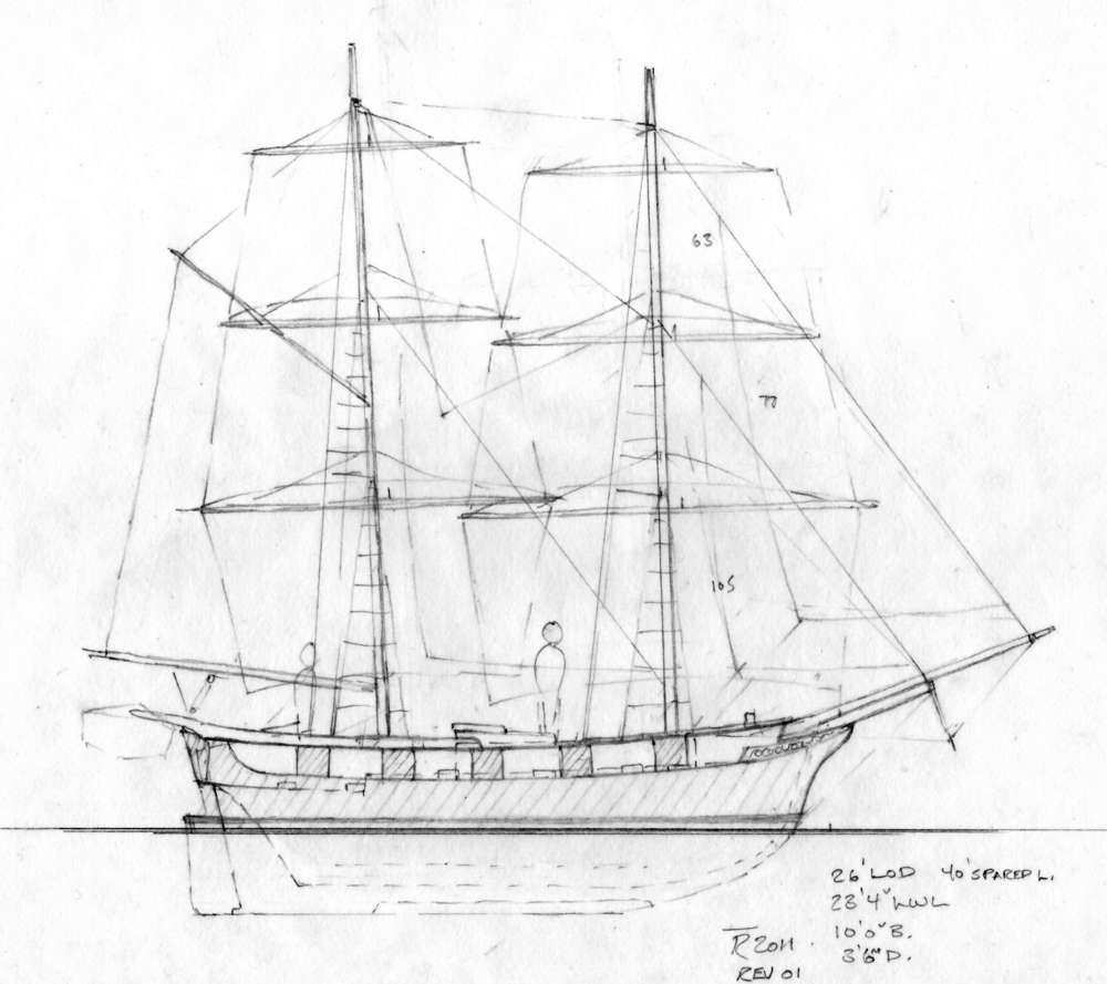 tall ship sails diagram