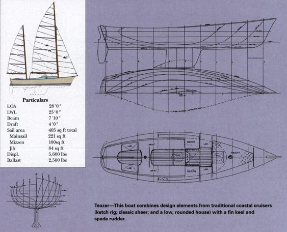 Teazer 28' Coastwise-cruising Ketch ~ Small Boat Designs by Tad Roberts