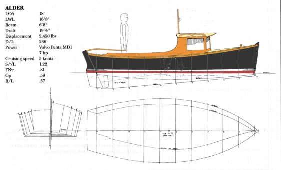 Alder 18' Flat-bottomed Island Support Boat ~ Small Boat